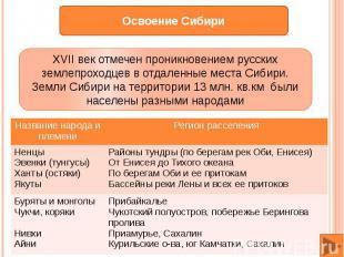 XVII век отмечен проникновением русских землепроходцев в отдаленные места Сибири