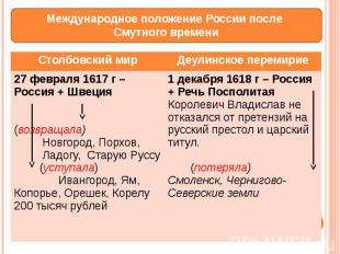 Международное положение России после Смутного времени27 февраля 1617 г – Россия