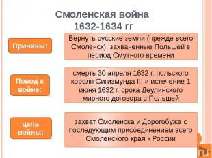 Смоленская война 1632-1634 ггВернуть русские земли (прежде всего Смоленск), захв