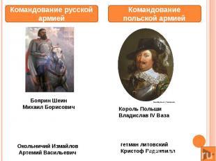 Командование русской армиейКомандование польской армией