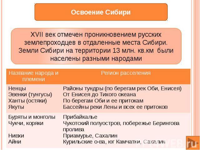 XVII век отмечен проникновением русских землепроходцев в отдаленные места Сибири. Земли Сибири на территории 13 млн. кв.км были населены разными народами