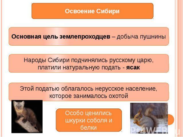 Основная цель землепроходцев – добыча пушниныНароды Сибири подчинялись русскому царю, платили натуральную подать - ясакЭтой податью облагалось нерусское население, которое занималось охотой