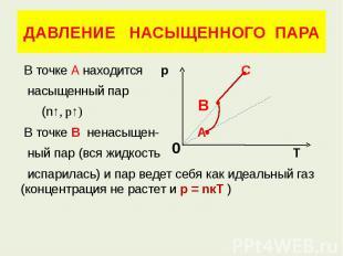 ДАВЛЕНИЕ НАСЫЩЕННОГО ПАРА В точке А находится р С насыщенный пар (n↑, р↑) В точк
