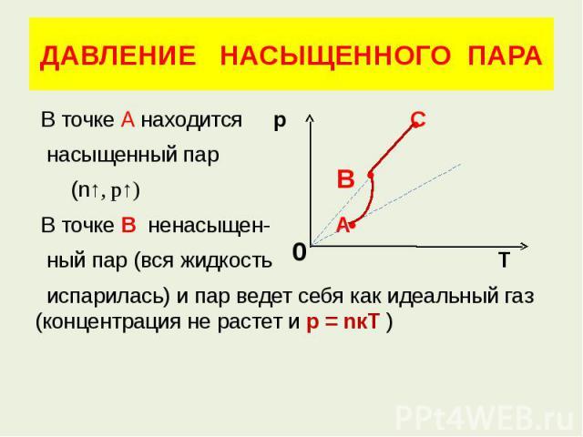 ДАВЛЕНИЕ НАСЫЩЕННОГО ПАРА В точке А находится р С насыщенный пар (n↑, р↑) В точке В ненасыщен- А ный пар (вся жидкость Т испарилась) и пар ведет себя как идеальный газ (концентрация не растет и р = nкТ )