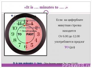 «It is … minutes to … .»Если на циферблате минутная стрелка находится От 6.00 до
