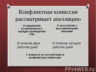 Конфликтная комиссия рассматривает апелляцию О нарушении установленного порядка