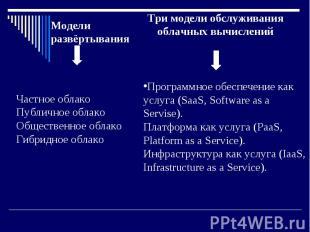 Три модели обслуживания облачных вычислений Модели развёртывания