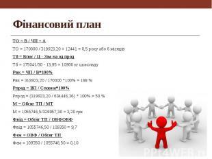 Фінансовий план ТО = В / ЧП + А ТО = 170000 / 319923,20 + 12441 = 0,5 року або 6
