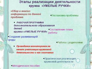 Этапы реализации деятельности кружка «УМЕЛЫЕ РУЧКИ»