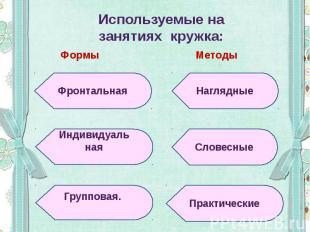 Используемые на занятиях кружка: