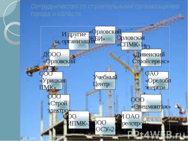 Сотрудничество со строительными организациями города и области