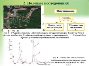 2. Полевые исследования Рис. 3 – а) Карта мест выхода глубинного водорода на тер