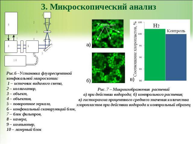 3. Микроскопический анализ Рис.6 –Установка флуоресцентной конфокальной микроскопии: 1 – источник видимого света, 2 – коллиматор, 3 – объект, 4 – объектив, 5 – поворотное зеркало, 6 – конфокальный сканирующий блок, 7 – блок фильтров, 8 – камера, 9 –…