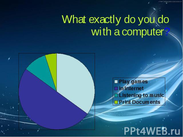What exactly do you do with a computer? What exactly do you do with a computer?
