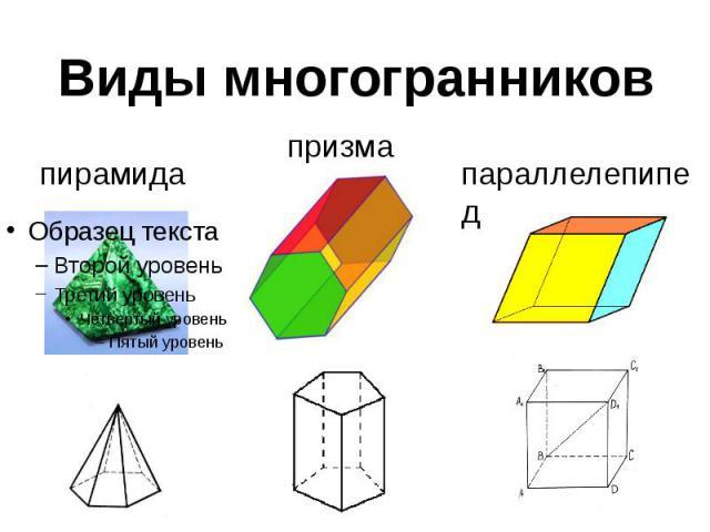 Виды многогранников