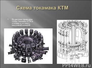 Схема токамака КТМ На рисунке приведена схема токамака КТМ в сечении и его вид с