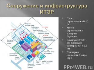 Сооружение и инфраструктура ИТЭР Срок строительства 8-10 лет. Место строительств