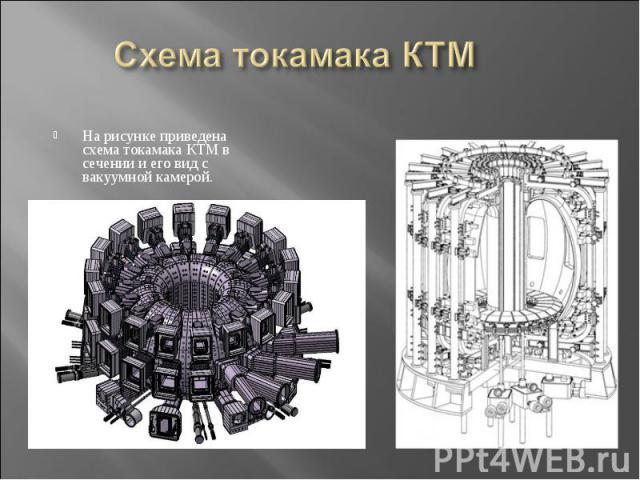 Схема токамака КТМ На рисунке приведена схема токамака КТМ в сечении и его вид с вакуумной камерой