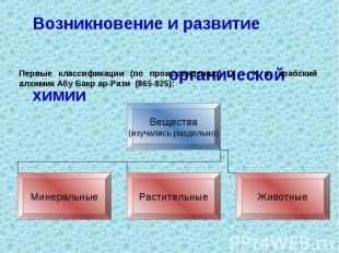 Возникновение и развитие органической химии Первые классификации (по происхожден