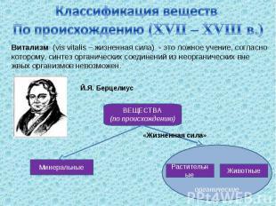 Классификация веществ По происхождению (XVII – XVIII в.) Витализм (vis vitalis –