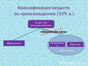 Классификация веществ по происхождению (XIX в.)