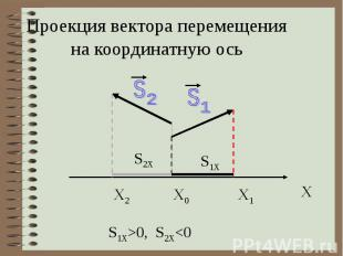 Проекция вектора перемещения на координатную ось