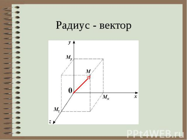 Радиус - вектор