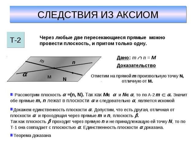 СЛЕДСТВИЯ ИЗ АКСИОМЧерез любые две пересекающиеся прямые можно провести плоскость, и притом только одну. Рассмотрим плоскость =(n, N). Так как M и N , то по А-2 m . Значит обе прямые m, n лежат в плоскости и следовательно , является искомой Докажем …