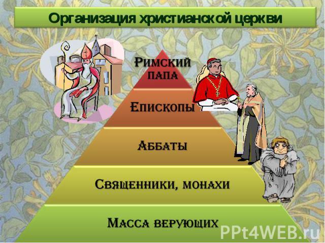 Организация христианской церкви
