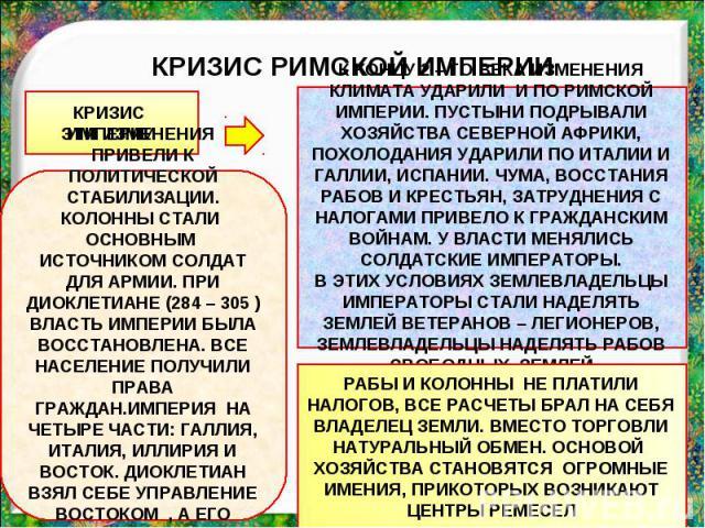 КРИЗИС РИМСКОЙ ИМПЕРИИЭТИ ИЗМЕНЕНИЯ ПРИВЕЛИ К ПОЛИТИЧЕСКОЙ СТАБИЛИЗАЦИИ. КОЛОННЫ СТАЛИ ОСНОВНЫМ ИСТОЧНИКОМ СОЛДАТ ДЛЯ АРМИИ. ПРИ ДИОКЛЕТИАНЕ (284 – 305 ) ВЛАСТЬ ИМПЕРИИ БЫЛА ВОССТАНОВЛЕНА. ВСЕ НАСЕЛЕНИЕ ПОЛУЧИЛИ ПРАВА ГРАЖДАН.ИМПЕРИЯ НА ЧЕТЫРЕ ЧАСТИ…