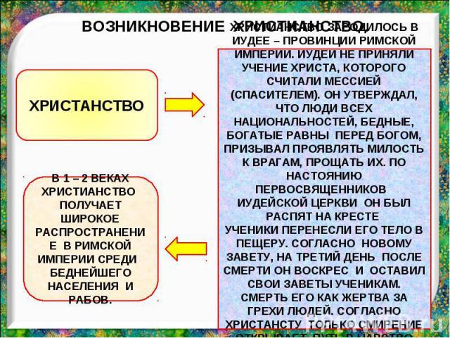 ВОЗНИКНОВЕНИЕ ХРИСТИАНСТВО. ХРИСТИАНСТВО ЗАРОДИЛОСЬ В ИУДЕЕ – ПРОВИНЦИИ РИМСКОЙ ИМПЕРИИ. ИУДЕИ НЕ ПРИНЯЛИ УЧЕНИЕ ХРИСТА, КОТОРОГО СЧИТАЛИ МЕССИЕЙ (СПАСИТЕЛЕМ). ОН УТВЕРЖДАЛ, ЧТО ЛЮДИ ВСЕХ НАЦИОНАЛЬНОСТЕЙ, БЕДНЫЕ, БОГАТЫЕ РАВНЫ ПЕРЕД БОГОМ, ПРИЗЫВАЛ …