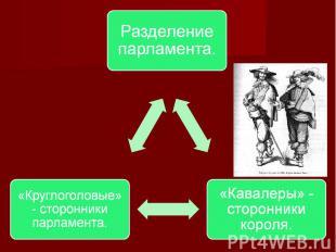 Разделение парламента. «Круглоголовые»- сторонники парламента. «Кавалеры» - стор