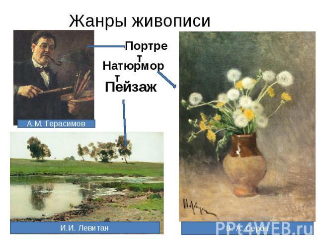 Жанры живописи Портрет Натюрморт Пейзаж