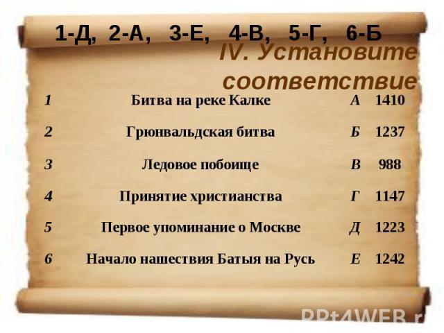 1-Д, 2-А, 3-Е, 4-В, 5-Г, 6-Б IV. Установите соответствие