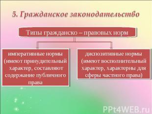 5. Гражданское законодательствоТипы гражданско – правовых норм императивные норм