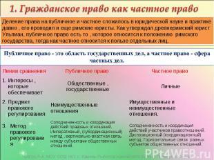 1. Гражданское право как частное право Деление права на публичное и частное слож