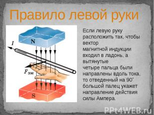 Правило левой рукиЕсли левую руку расположить так, чтобы вектор магнитной индукц