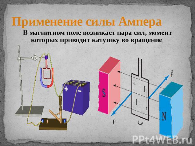Применение силы АмпераВ магнитном поле возникает пара сил, момент которых приводит катушку во вращение