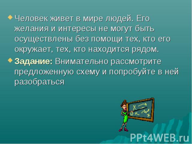 Человек живет в мире людей. Его желания и интересы не могут быть осуществлены без помощи тех, кто его окружает, тех, кто находится рядом. Задание: Внимательно рассмотрите предложенную схему и попробуйте в ней разобраться