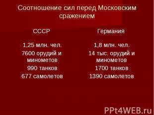 Соотношение сил перед Московским сражением