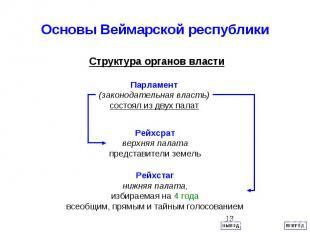 Основы Веймарской республикиПарламент (законодательная власть) состоял из двух п