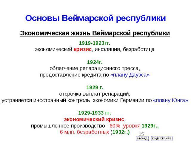 Основы Веймарской республикиЭкономическая жизнь Веймарской республики 1919-1923гг. экономический кризис, инфляция, безработица 1924г. облегчение репарационного пресса, предоставление кредита по «плану Дауэса» 1929 г. отсрочка выплат репараций, устра…