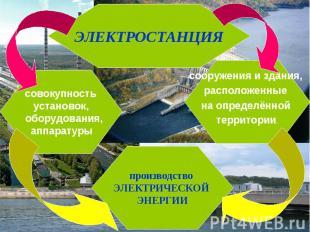 ЭЛЕКТРОСТАНЦИЯ совокупность установок, оборудования, аппаратуры сооружения и зда