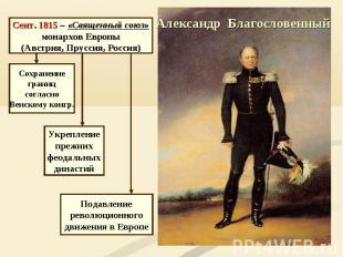 Сент. 1815 – «Священный союз» монархов Европы (Австрия, Пруссия, Россия)