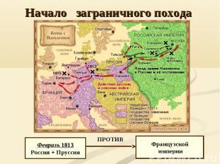 Начало заграничного похода