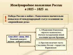 Международное положение России в 1815 – 1825 гг.Победа России в войне с Наполеон