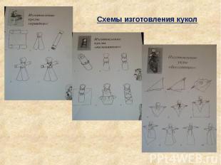 Схемы изготовления кукол