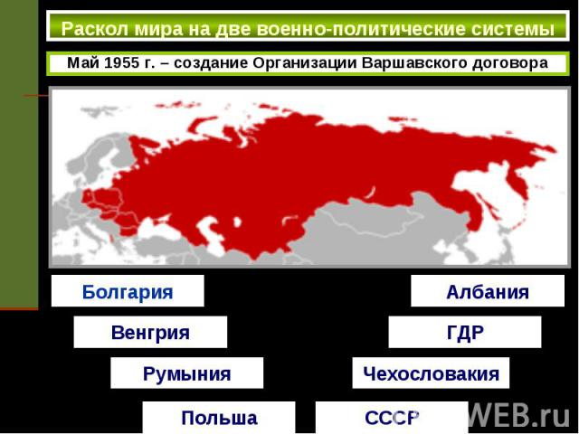 Раскол мира на две военно-политические системы Май 1955 г. – создание Организации Варшавского договора