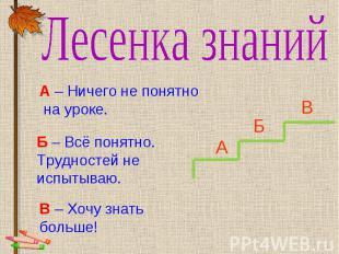 Лесенка знаний А – Ничего не понятно на уроке. Б – Всё понятно. Трудностей не ис