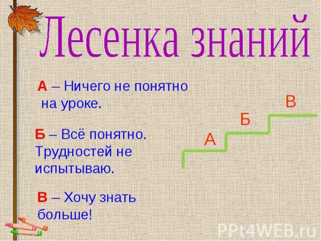 Лесенка знаний А – Ничего не понятно на уроке. Б – Всё понятно. Трудностей не испытываю. В – Хочу знать больше!
